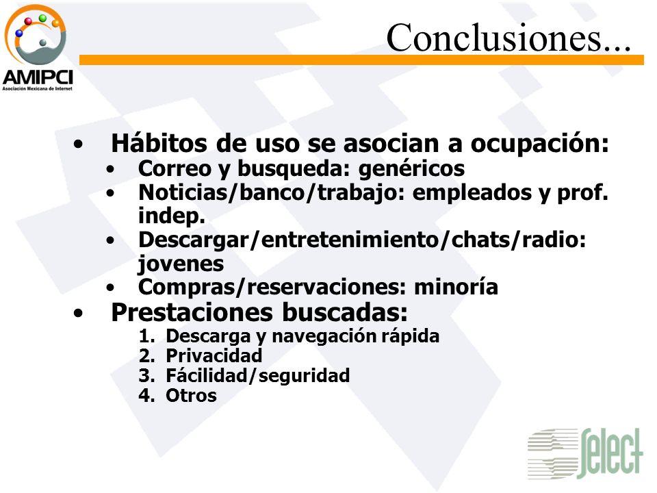 Conclusiones... Hábitos de uso se asocian a ocupación: