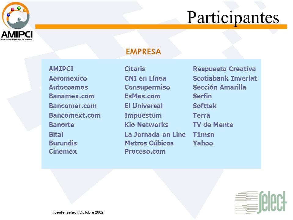 Participantes EMPRESA AMIPCI Citaris Respuesta Creativa Aeromexico
