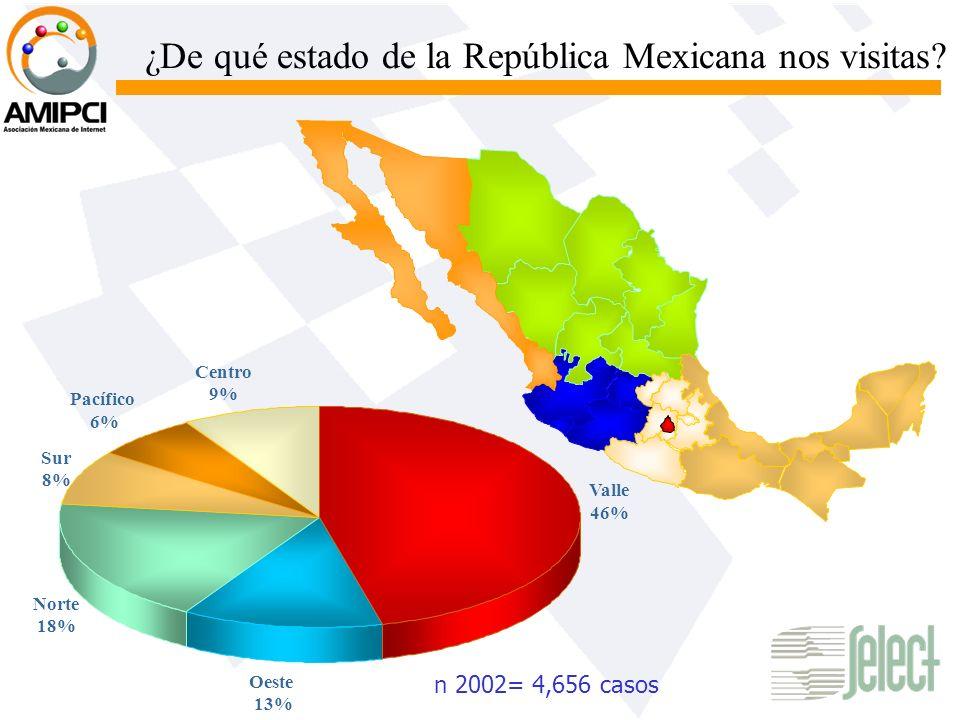 ¿De qué estado de la República Mexicana nos visitas