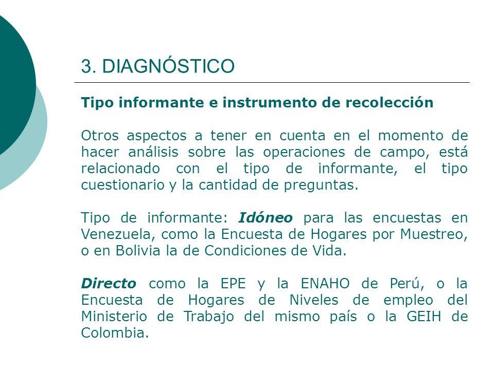 3. DIAGNÓSTICO Tipo informante e instrumento de recolección