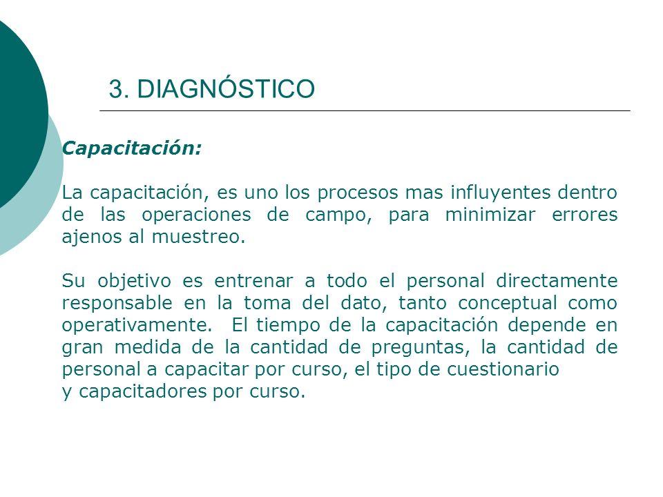 3. DIAGNÓSTICO Capacitación: