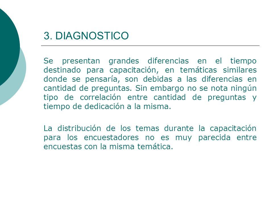 3. DIAGNOSTICO