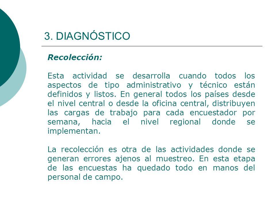 3. DIAGNÓSTICO Recolección:
