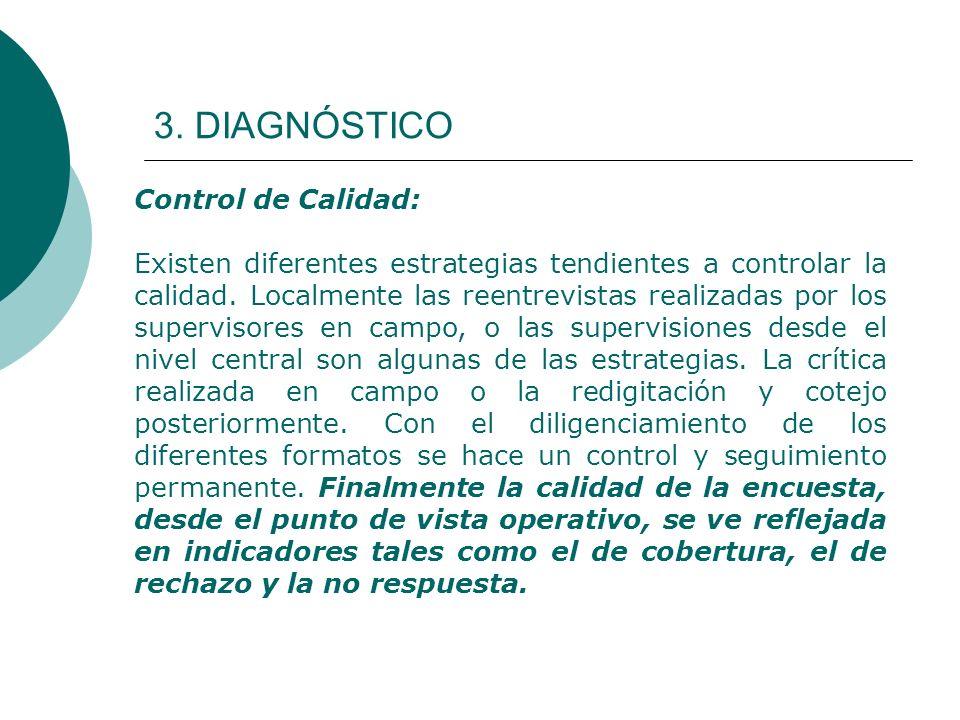 3. DIAGNÓSTICO Control de Calidad: