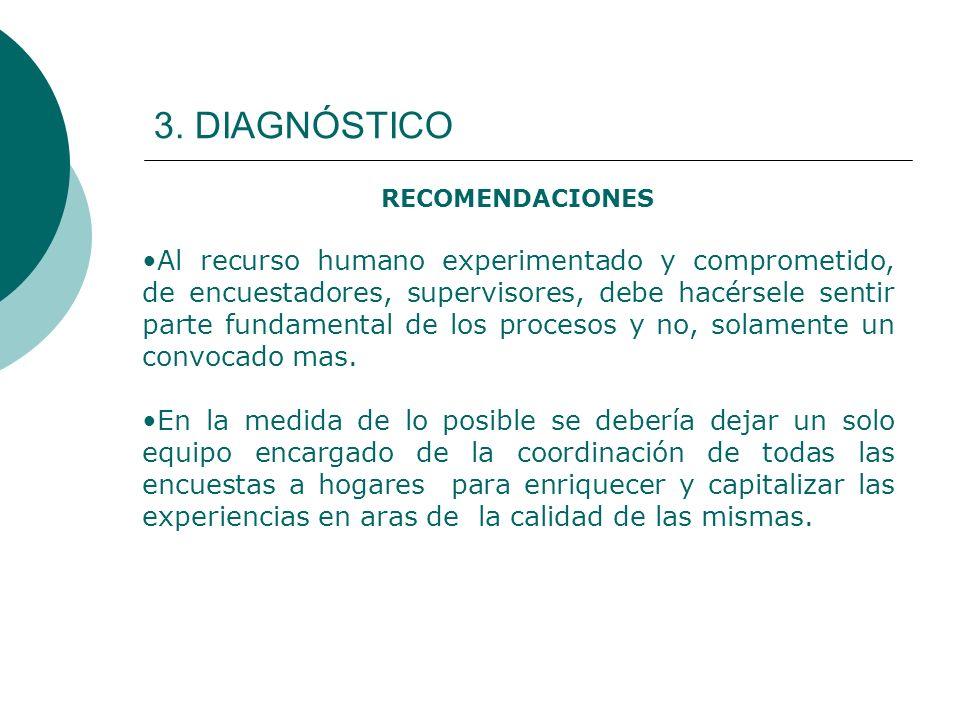 3. DIAGNÓSTICO RECOMENDACIONES.