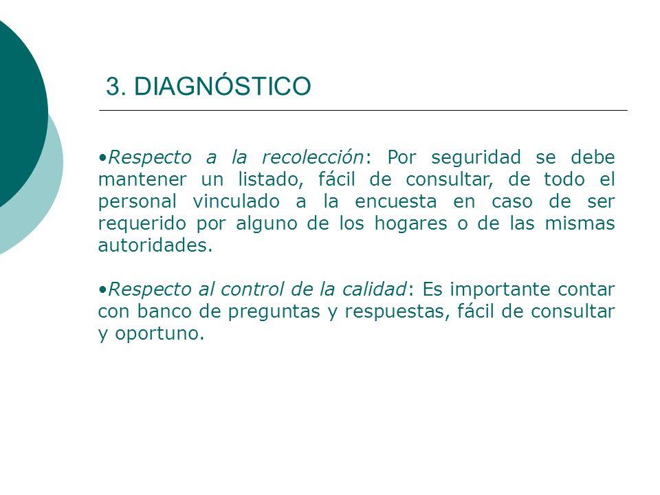 3. DIAGNÓSTICO