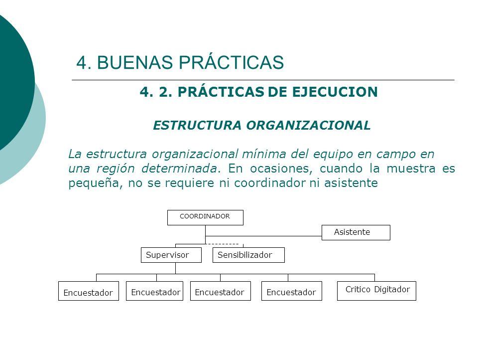 4. 2. PRÁCTICAS DE EJECUCION ESTRUCTURA ORGANIZACIONAL