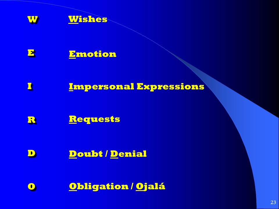 W E I R D O Wishes Emotion Impersonal Expressions Requests Doubt / Denial Obligation / Ojalá