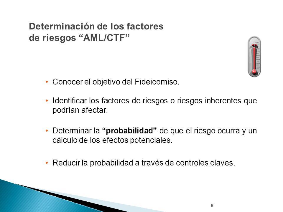Determinación de los factores de riesgos AML/CTF
