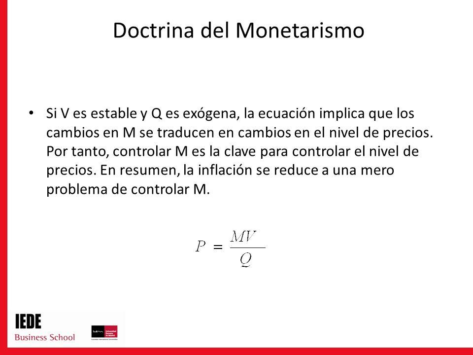 Doctrina del Monetarismo