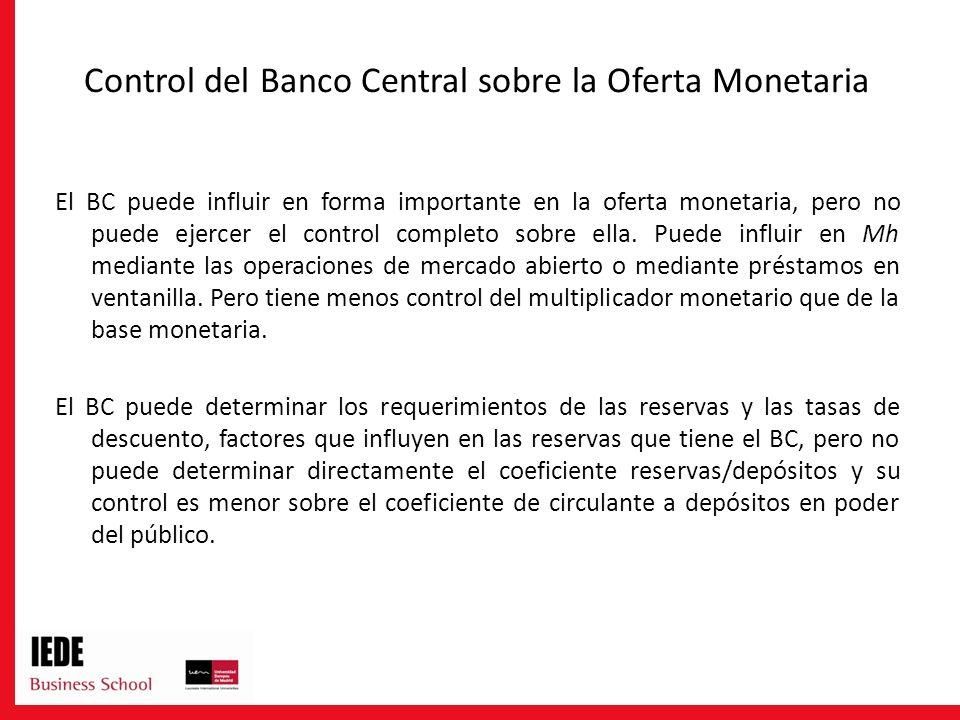 Control del Banco Central sobre la Oferta Monetaria