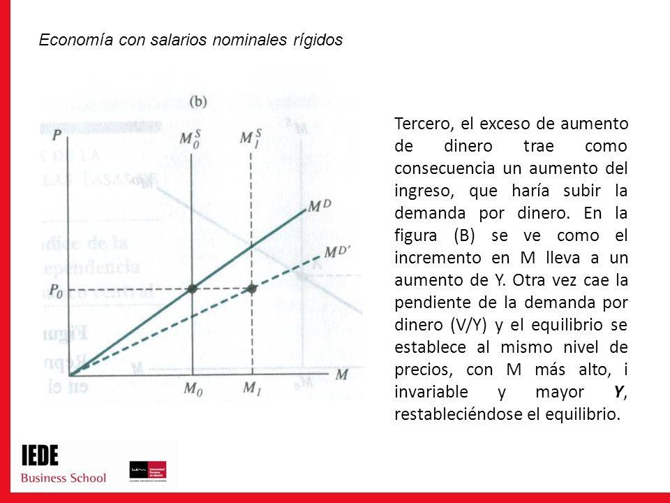 Economía con salarios nominales rígidos