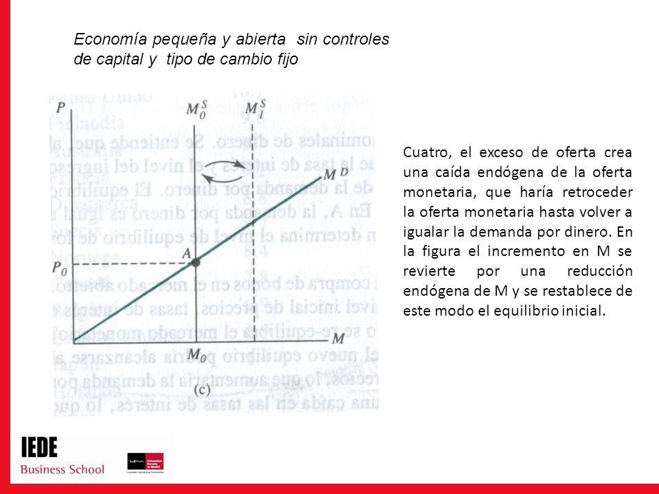 Economía pequeña y abierta sin controles de capital y tipo de cambio fijo