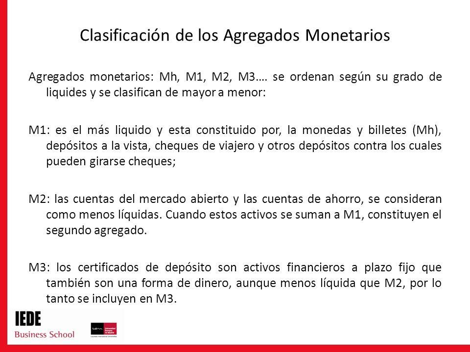 Clasificación de los Agregados Monetarios