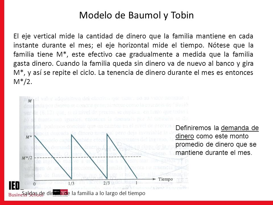 Modelo de Baumol y Tobin