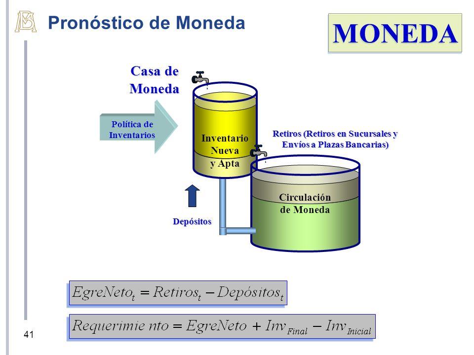 Retiros (Retiros en Sucursales y Envíos a Plazas Bancarias)