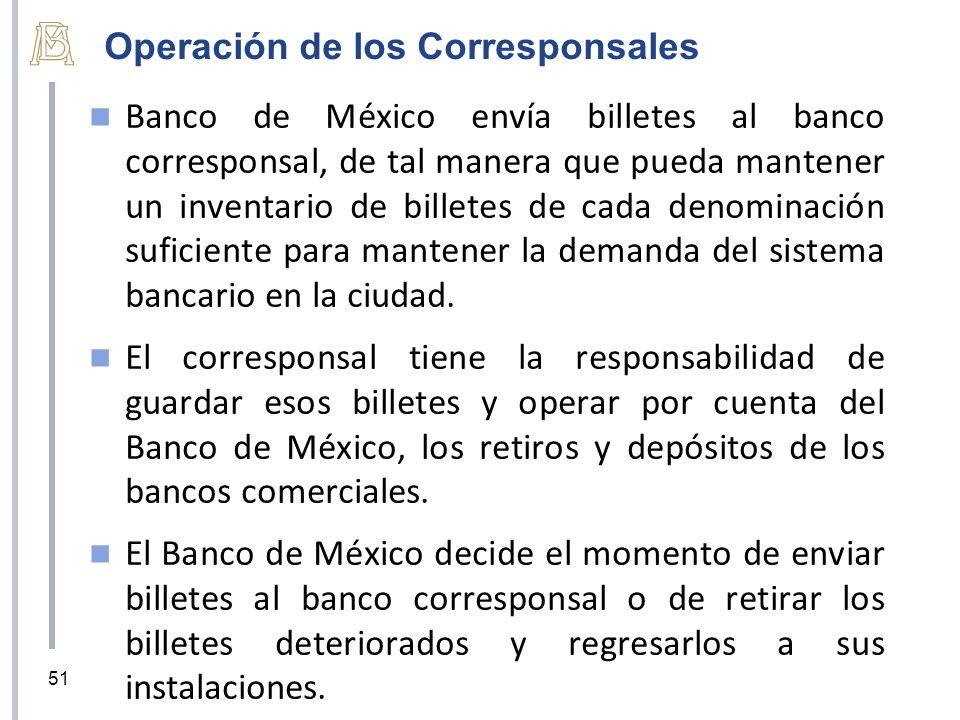 Operación de los Corresponsales