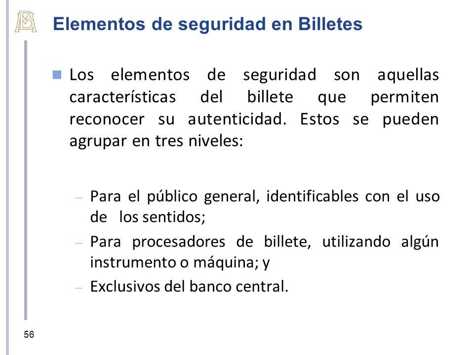 Elementos de seguridad en Billetes