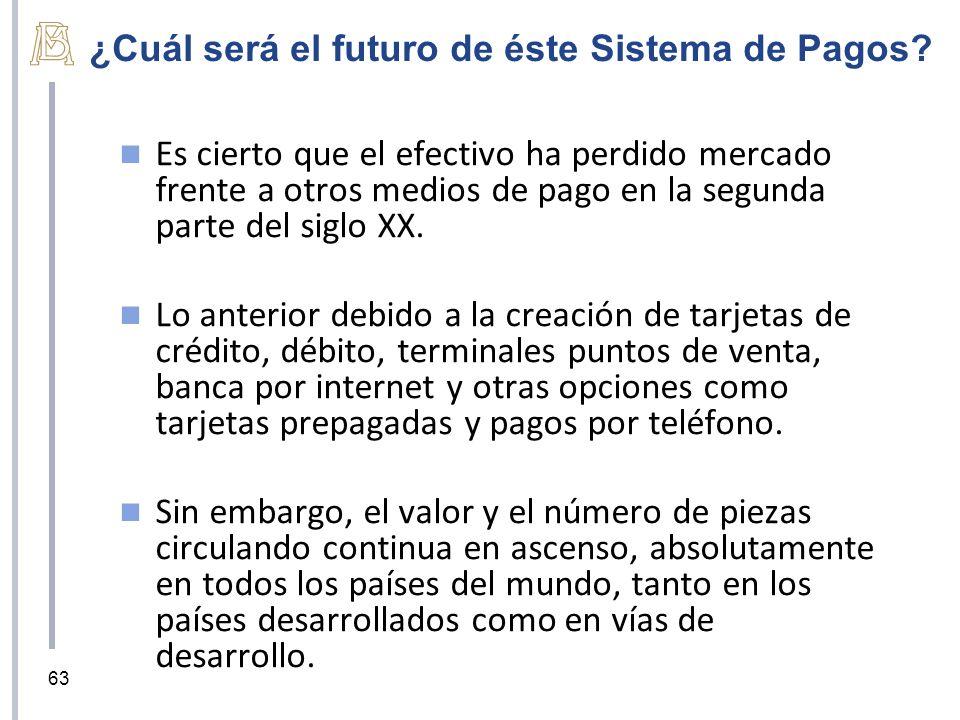 ¿Cuál será el futuro de éste Sistema de Pagos