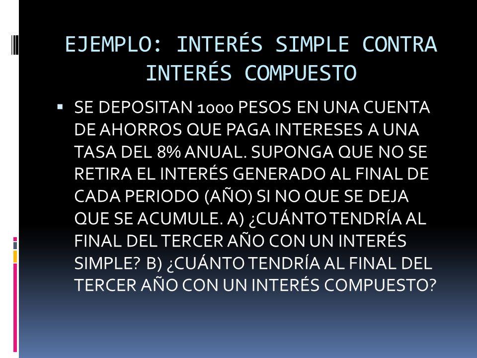 EJEMPLO: INTERÉS SIMPLE CONTRA INTERÉS COMPUESTO