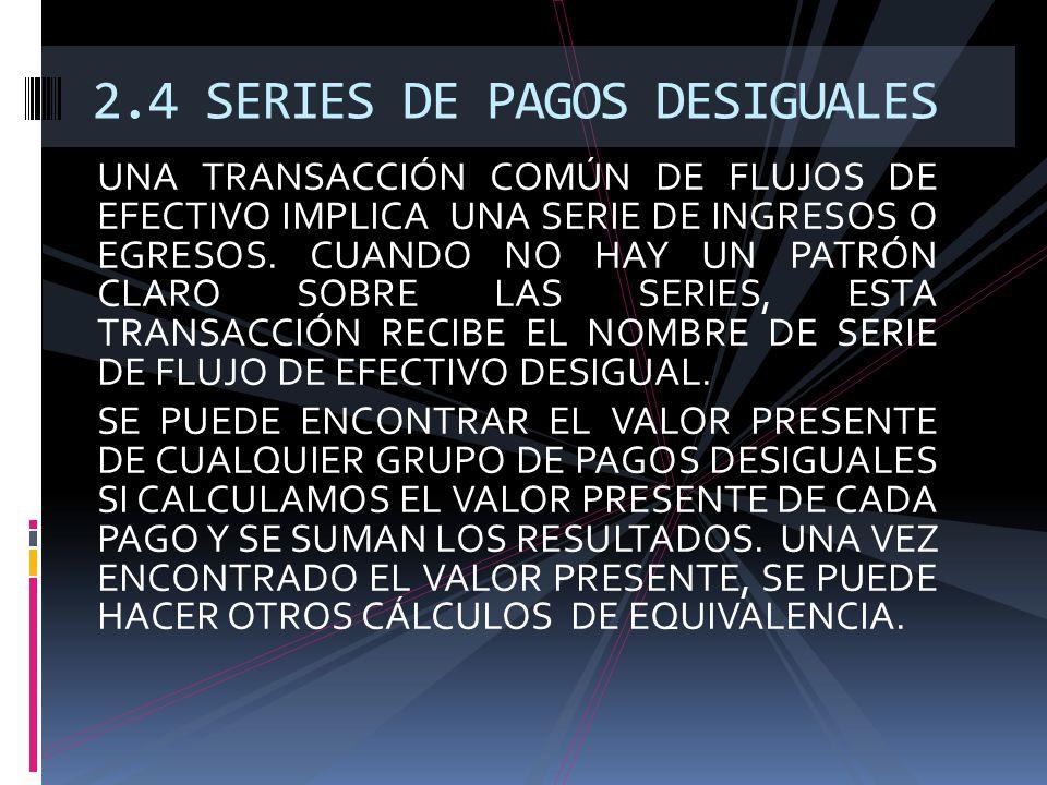 2.4 SERIES DE PAGOS DESIGUALES