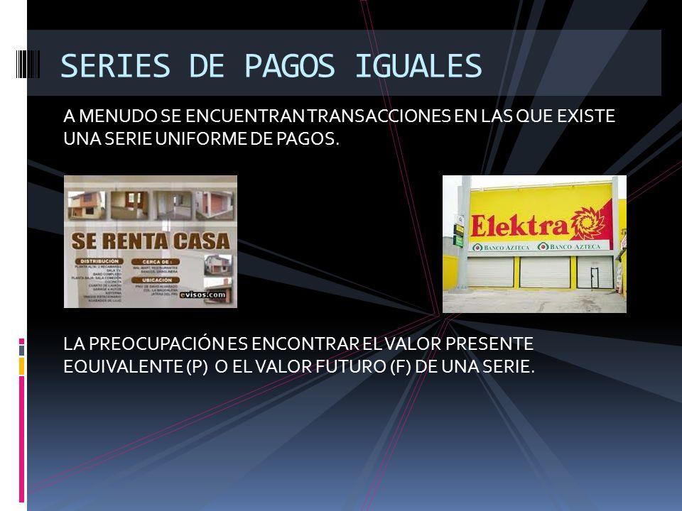 SERIES DE PAGOS IGUALES
