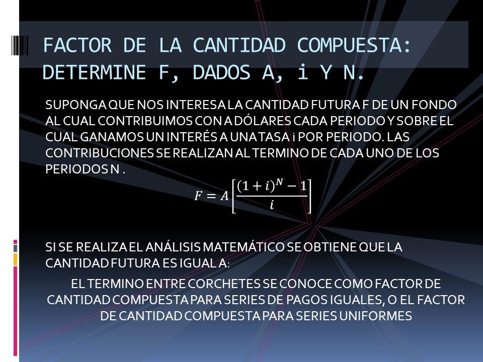FACTOR DE LA CANTIDAD COMPUESTA: DETERMINE F, DADOS A, i Y N.
