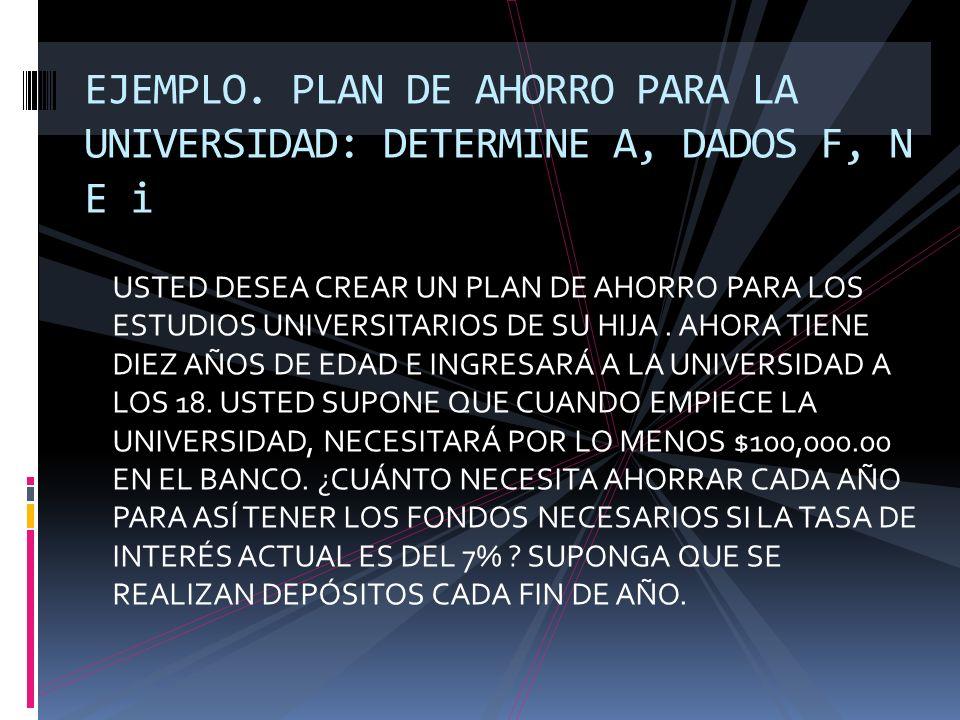 EJEMPLO. PLAN DE AHORRO PARA LA UNIVERSIDAD: DETERMINE A, DADOS F, N E i