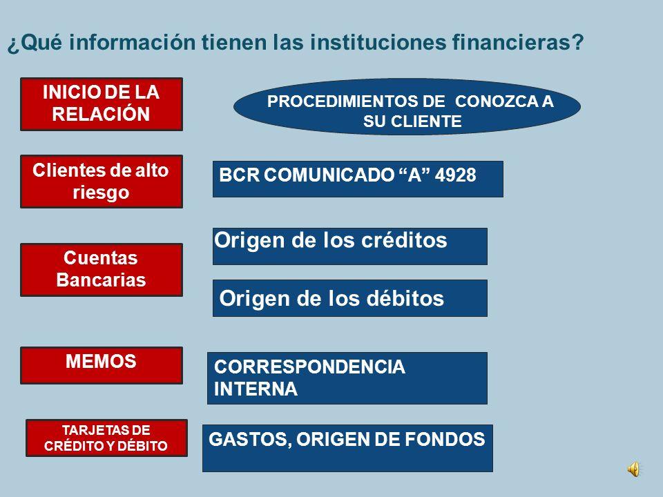 ¿Qué información tienen las instituciones financieras