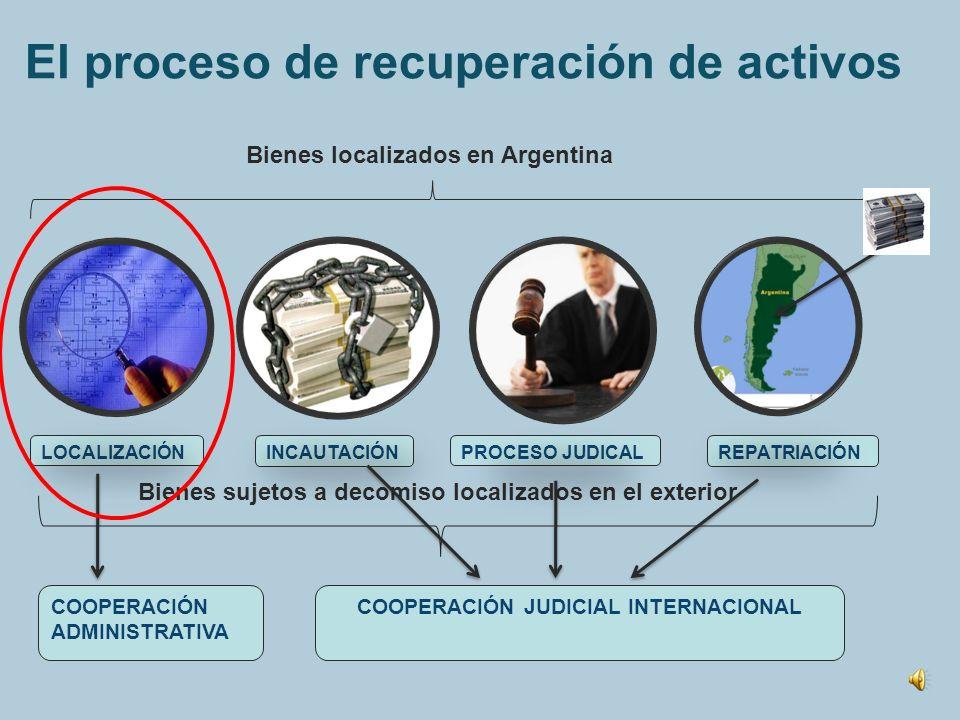 El proceso de recuperación de activos