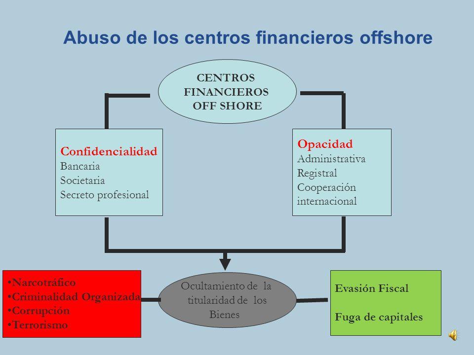Abuso de los centros financieros offshore