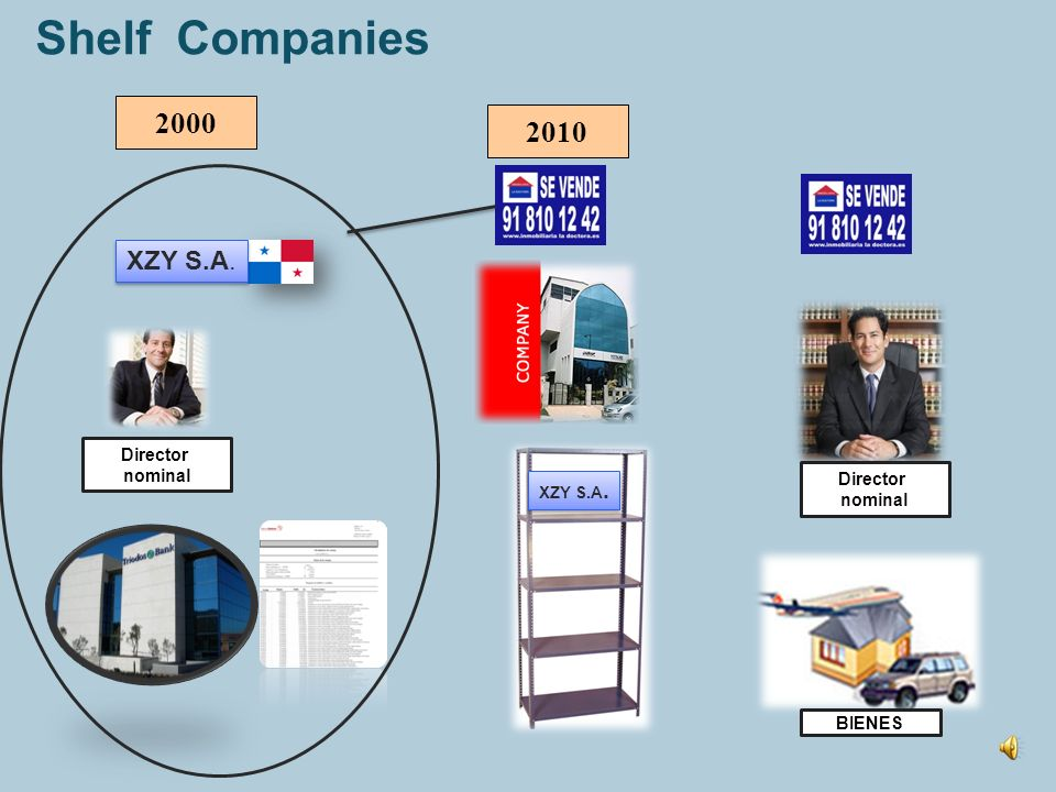 Shelf Companies 2000 2010 XZY S.A. Director nominal Director nominal