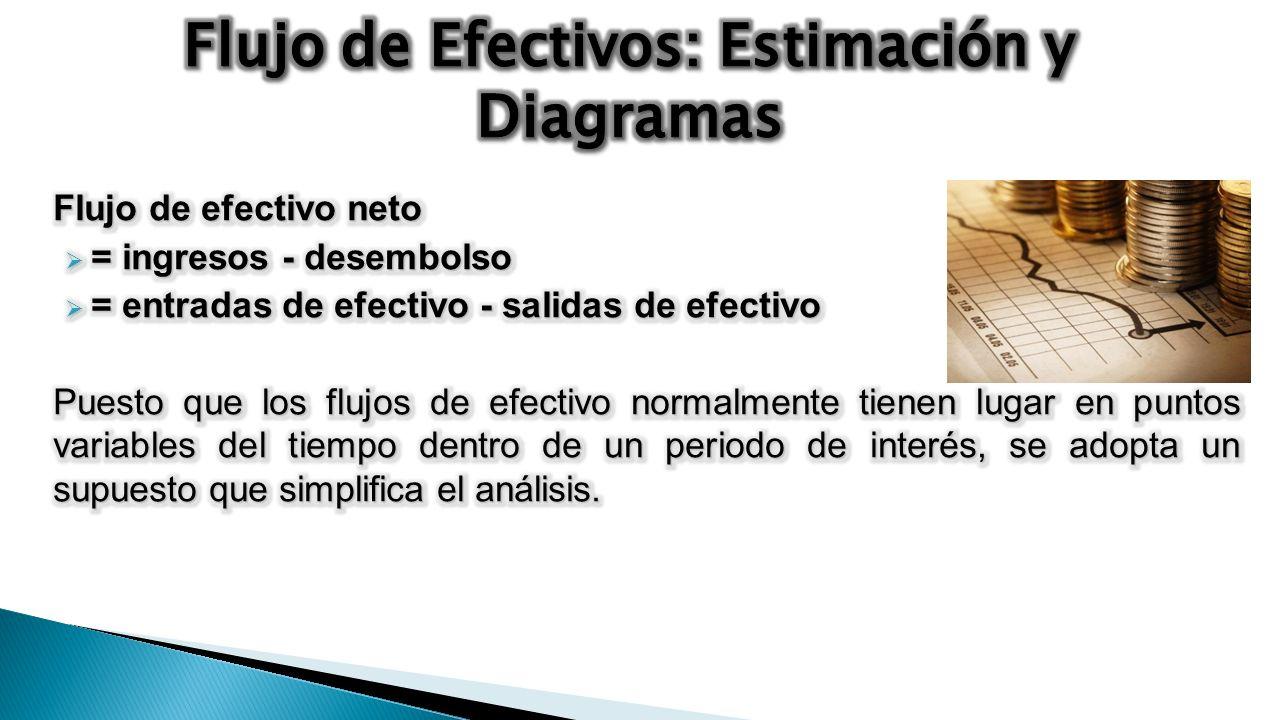 Flujo de Efectivos: Estimación y Diagramas