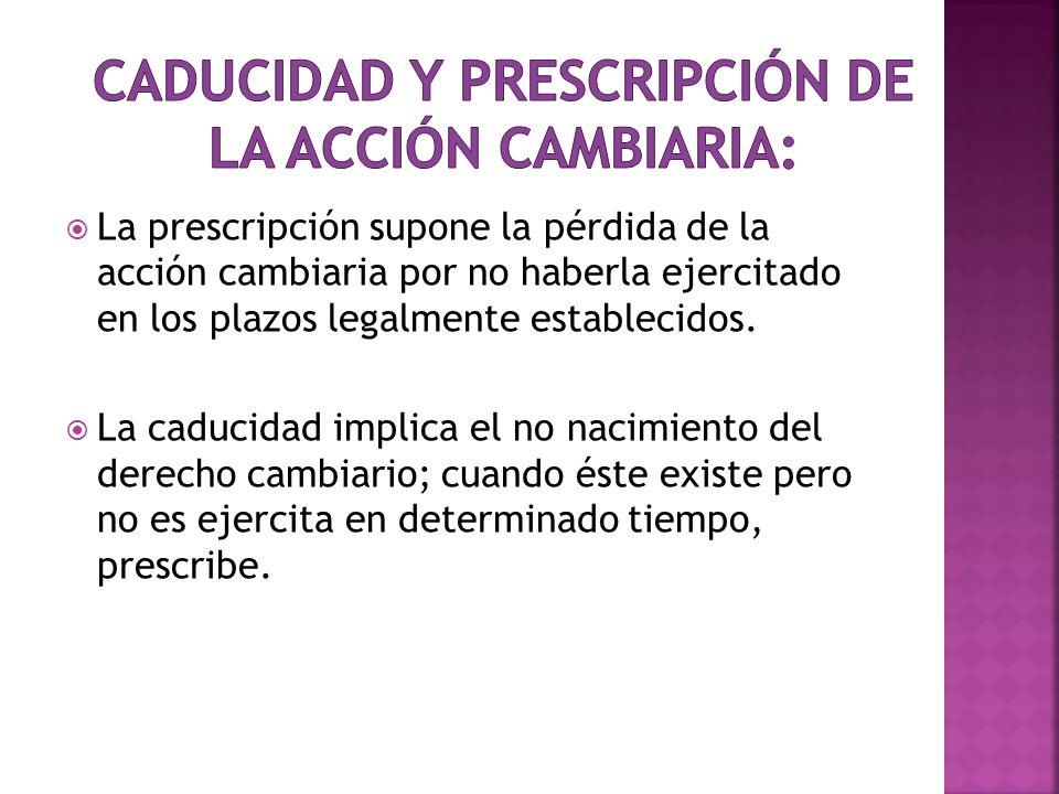 Caducidad y prescripción de la acción cambiaria: