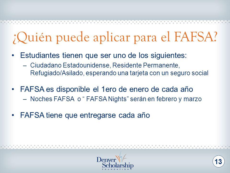 Antes del FAFSA: Prepare lo siguiente