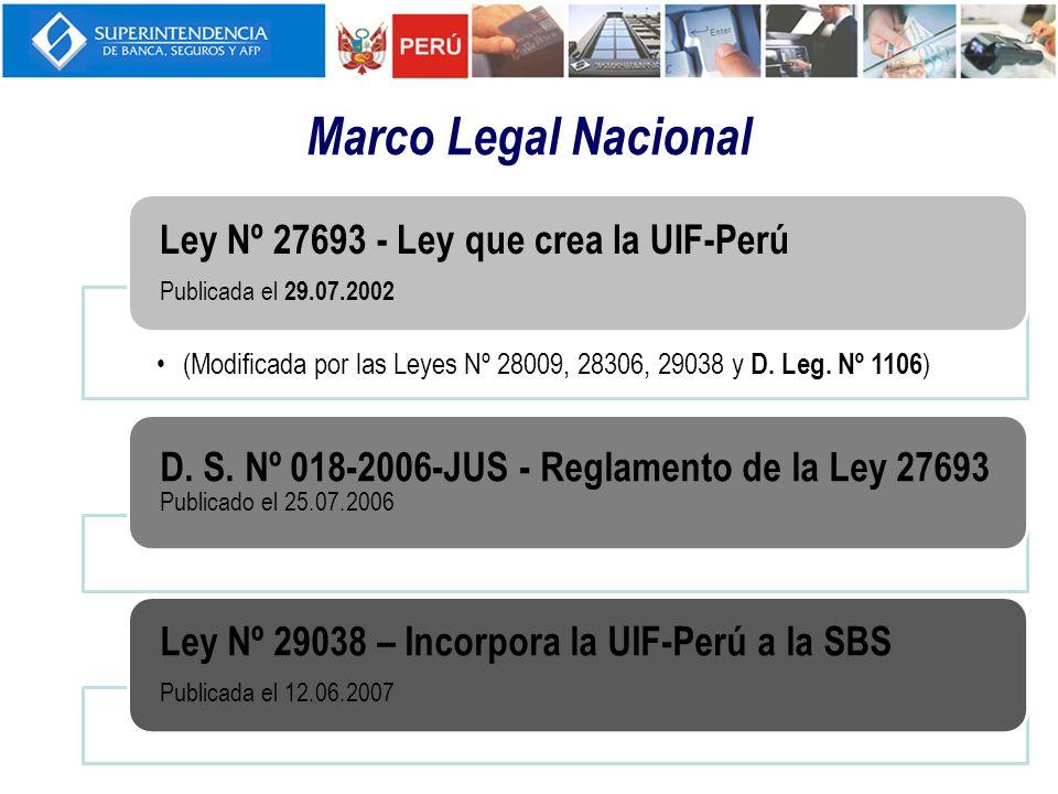 Marco Legal Nacional Ley Nº 27693 - Ley que crea la UIF-Perú