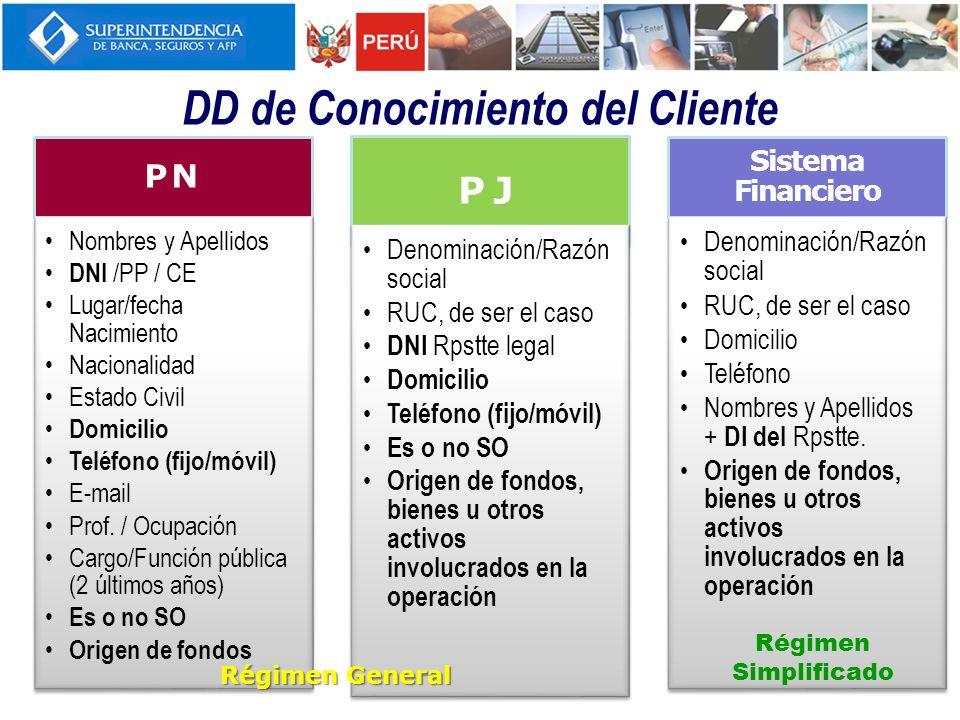 DD de Conocimiento del Cliente