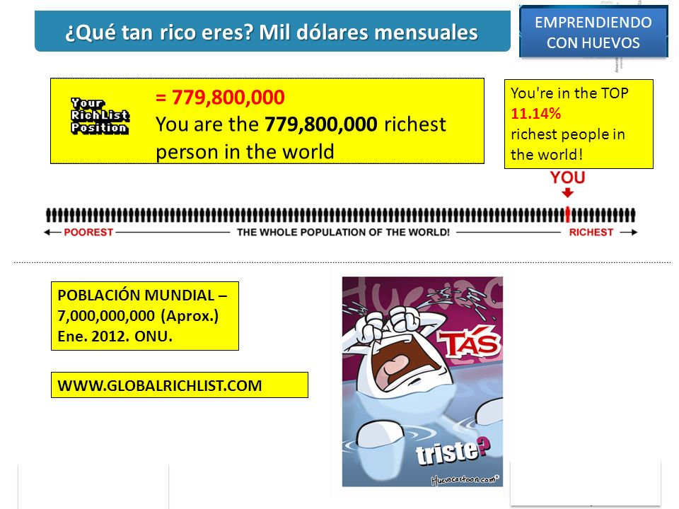 ¿Qué tan rico eres Mil dólares mensuales