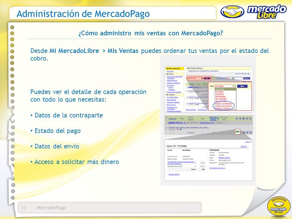 Administración de MercadoPago