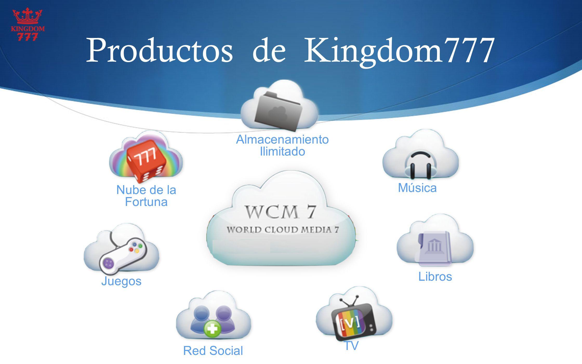 Productos de Kingdom777 Almacenamiento Ilimitado Música Nube de la