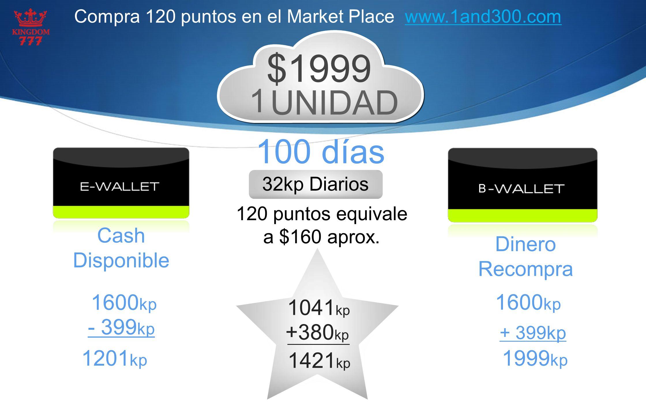 $1999 UNIDAD 100 días 1 16kp 16kp +380kp 1041kp 1421kp 1600kp - 399kp