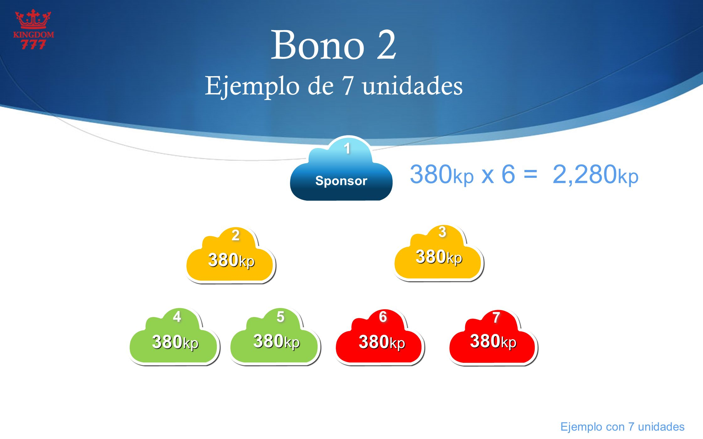 Bono 2 Ejemplo de 7 unidades