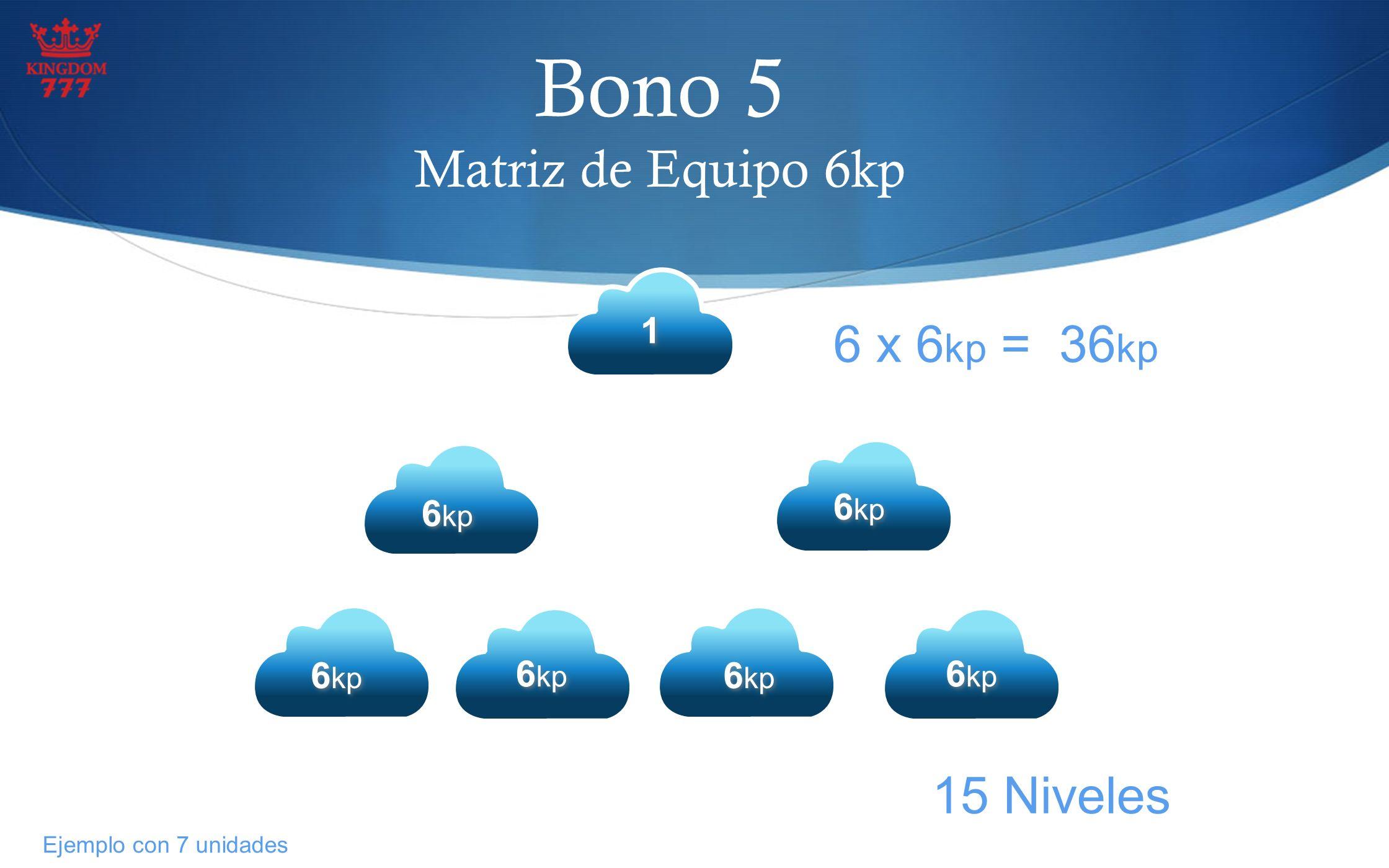 Bono 5 Matriz de Equipo 6kp