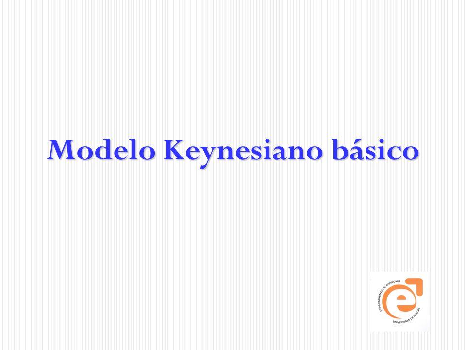 Modelo Keynesiano básico
