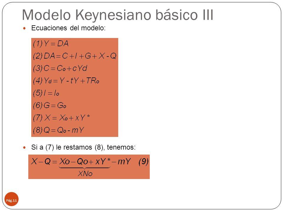 Modelo Keynesiano básico III