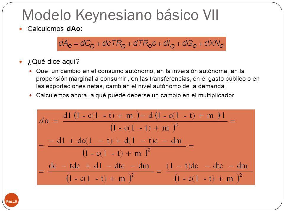 Modelo Keynesiano básico VII