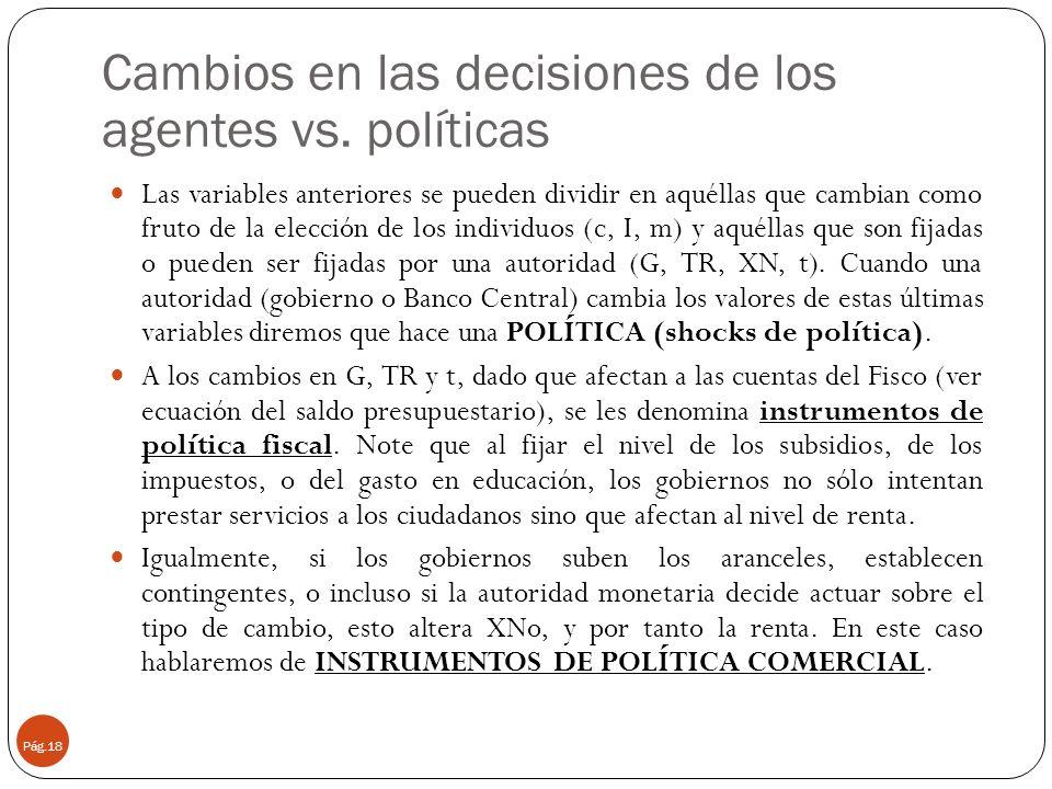 Cambios en las decisiones de los agentes vs. políticas