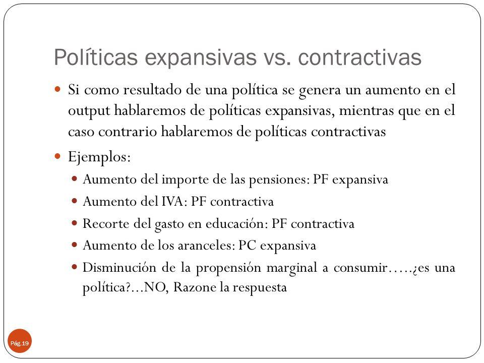 Políticas expansivas vs. contractivas