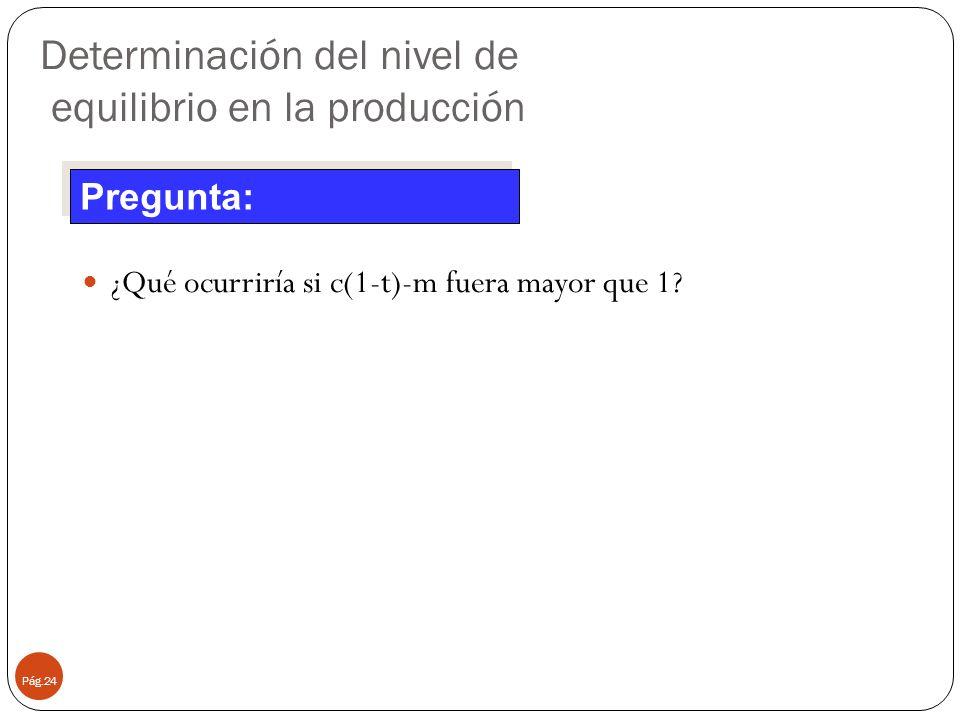 Determinación del nivel de equilibrio en la producción