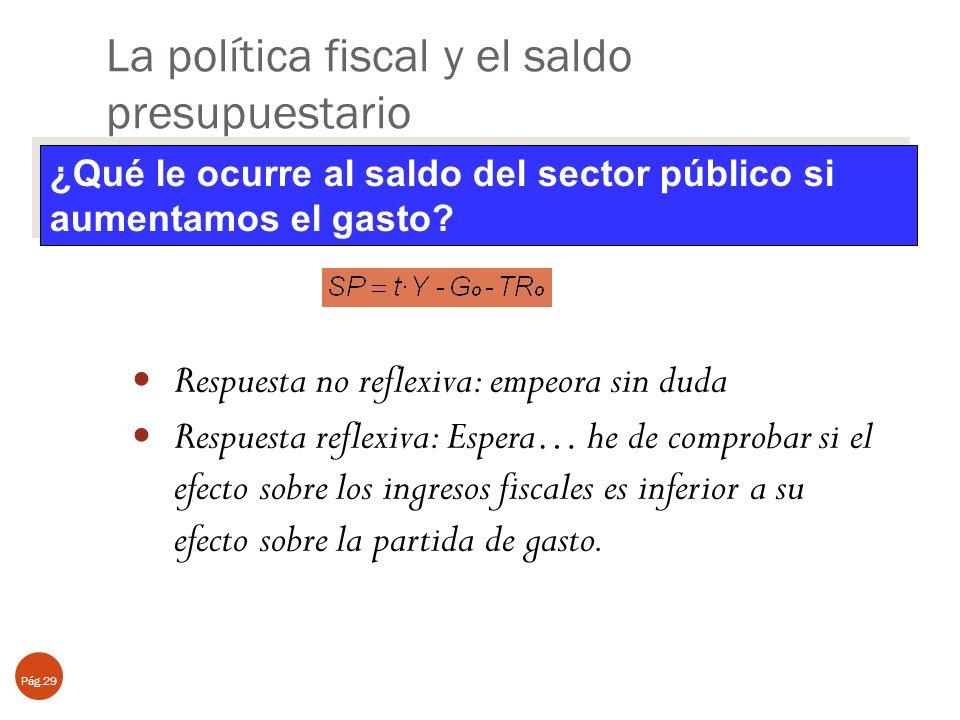 La política fiscal y el saldo presupuestario